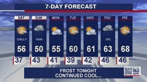 10 p.m. forecast for Chicagoland on May 7