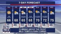 6 p.m. forecast for Chicagoland on May 12
