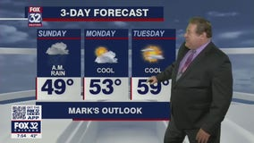 Mother's Day forecast for Chicagoland on May 9