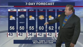 Saturday morning forecast for Chicagoland on May 8