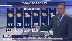 Morning forecast for Chicagoland on May 13th