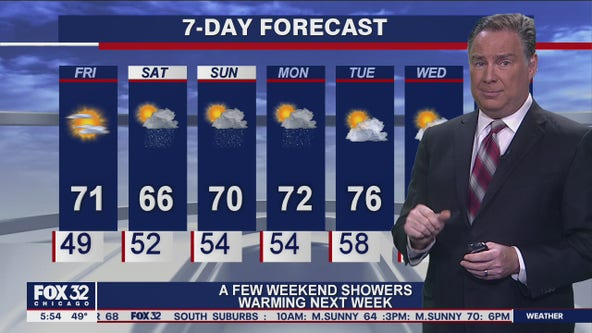 Friday Forecast: Sunny with temps around 70