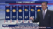 Morning forecast for Chicagoland on June 14th