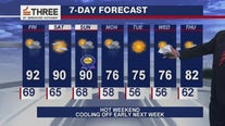 Afternoon forecast for Chicagoland on June 18th