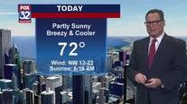Morning forecast for Chicagoland on June 21st