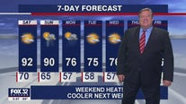 Afternoon forecast for Chicagoland on June 18