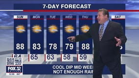 Saturday night forecast for Chicagoland on June 13th
