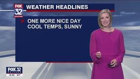 10 p.m. forecast for Chicagoland on June 15