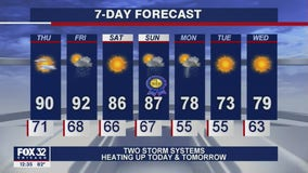 Afternoon forecast for Chicagoland on June 17th
