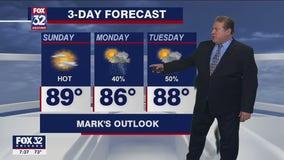 Sunday morning forecast for Chicagoland on June 6