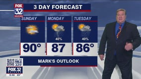Evening forecast for Chicagoland on June 5
