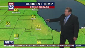 Morning forecast for Chicagoland on June 9th