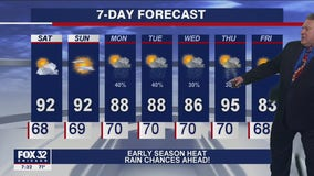 Saturday morning forecast for Chicagoland on June 5