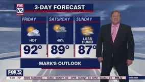 Morning forecast for Chicagoland on June 11th