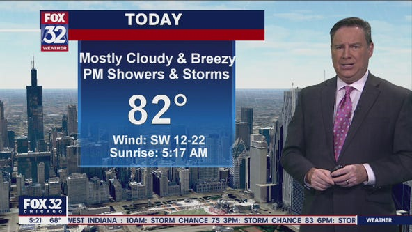 Morning forecast for Chicagoland on June 24th