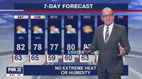 6 p.m. forecast for Chicagoland on July 30