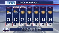 Afternoon forecast for Chicagoland on July 30th