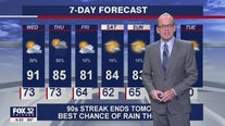 Evening forecast for Chicagoland on July 27