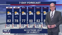 Evening forecast for Chicagoland on July 30