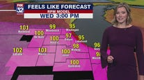 Afternoon forecast for Chicagoland on July 28