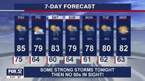6 p.m. forecast for Chicagoland on July 28