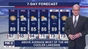 Evening forecast for Chicagoland on July 19