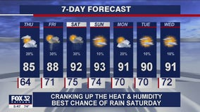 6 p.m. forecast for Chicagoland on July 21
