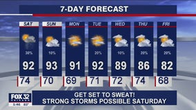 6 p.m. forecast for Chicagoland on July 23