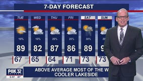 6 p.m. forecast for Chicagoland on July 19