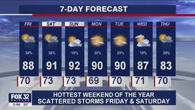 6 p.m. forecast for Chicagoland on July 22