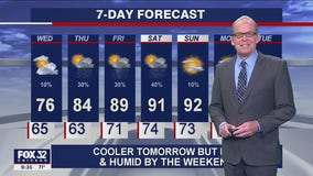 Evening forecast for Chicagoland on July 20