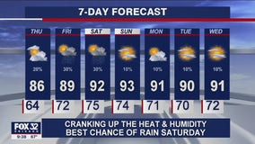 Evening forecast for Chicagoland on July 21