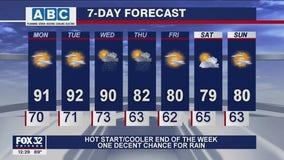 Afternoon forecast for Chicagoland on July 26th
