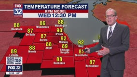 Evening forecast for Chicagoland on July 26