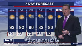 Morning forecast for Chicagoland on July 26th
