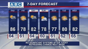 Afternoon forecast for Chicagoland on July 29th