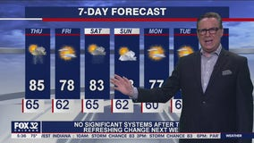 Morning forecast for Chicagoland on July 29th