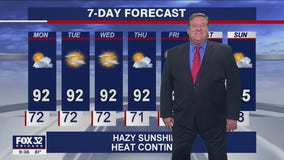 Evening forecast for Chicagoland on July 25