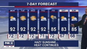 Sunday morning forecast for Chicagoland on July 25th