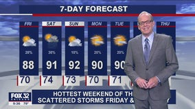 Evening forecast for Chicagoland on July 22