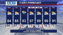 Afternoon forecast for Chicagoland on Aug. 4th