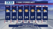 Afternoon forecast for Chicagoland on Aug. 2nd