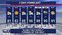 6 p.m. forecast for Chicagoland on August 2