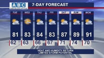 Afternoon forecast for Chicagoland on Aug. 3rd
