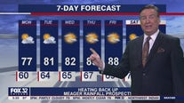 Morning forecast for Chicagoland on Aug. 2nd