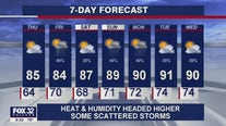 Evening forecast for Chicagoland on August 4