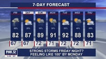 6 p.m. forecast for Chicagoland on August 5