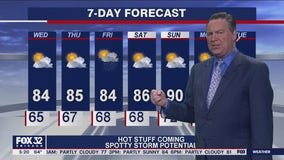Morning forecast for Chicagoland on Aug. 4th