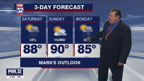 Saturday forecast: More heat and humidity, chance of rain and thunderstorms