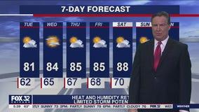 Morning forecast for Chicagoland on Aug. 3rd